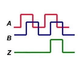 http://ksp-group.ir/media/encoder/incremental_encoder_pulse__ppr_.jpg